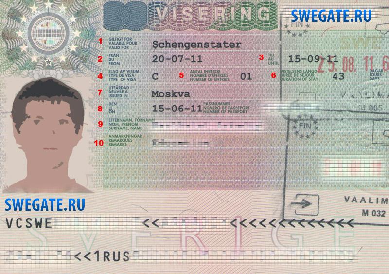 Как выглядит виза в Швецию